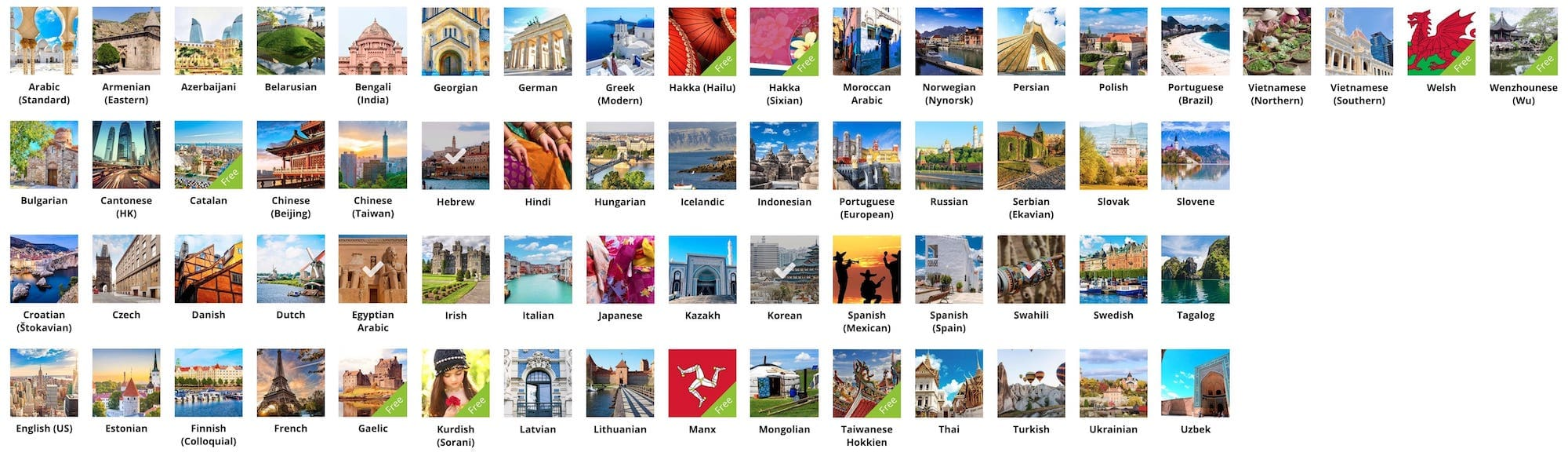 All the languages available in Glossika at 2020
