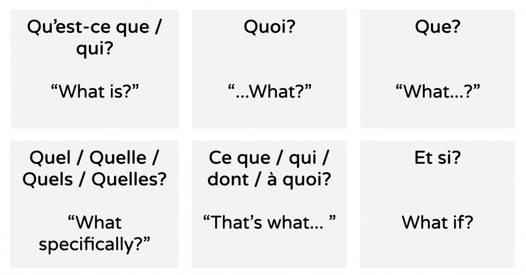 What in french summary graphic
